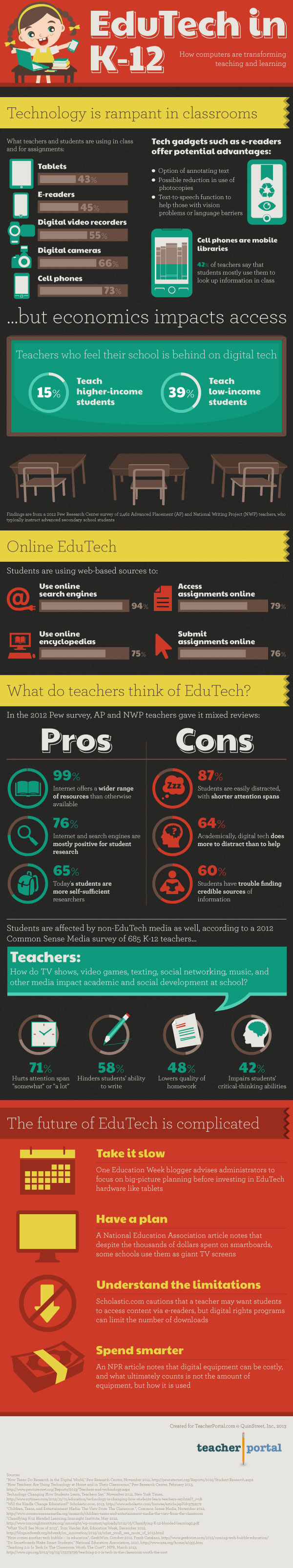 How-EdTech-Transforms-Teaching-and-Learning-Infographic